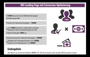 ROI mit Conversion Optimierung